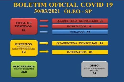 BOLETIM OFICIAL CORONAVÍRUS 30032021 - SECRETARIA MUNICIPAL DE SAÚDE