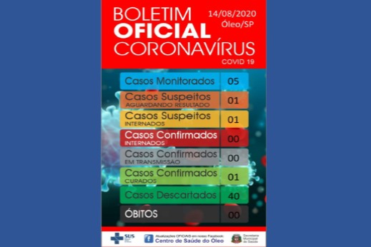BOLETIM OFICIAL CORONAVÍRUS 14/08/2020 - SECRETARIA MUNICIPAL DE SAÚDE