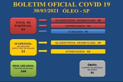 BOLETIM OFICIAL CORONAVÍRUS30/03/2021 ATUALIZADO - SECRETARIA MUNICIPAL DE SAÚDE